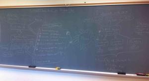 Taken from http://studentaffairscollective.org/wp-content/uploads/2013/05/Chalkboard.jpg.