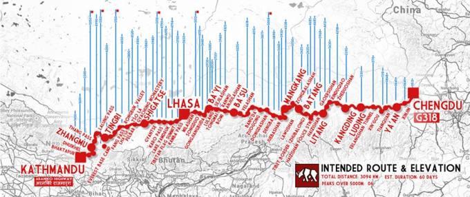 The 3,094-kilometres long route.