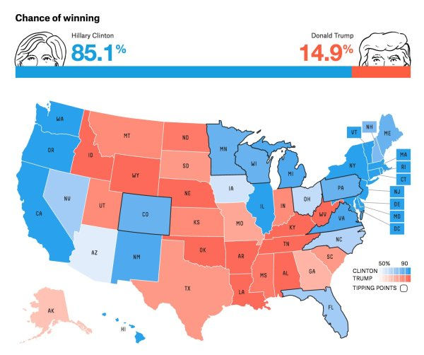 """""""FiveThirtyEight's"""" latest polls-only forecast gives Hillary Clinton an 85 per cent chance to win the presidency (Screen-shot / """"FiveThirtyEight"""")."""